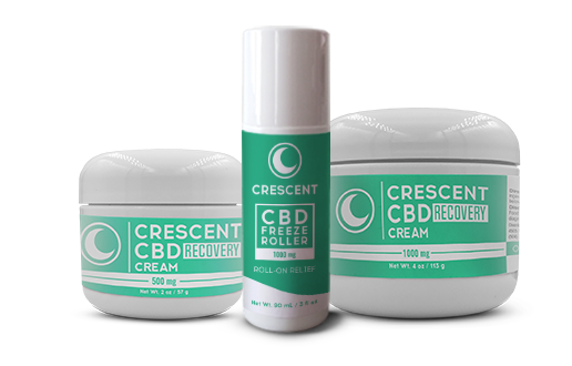 Cannabidiol CBD Topical Products