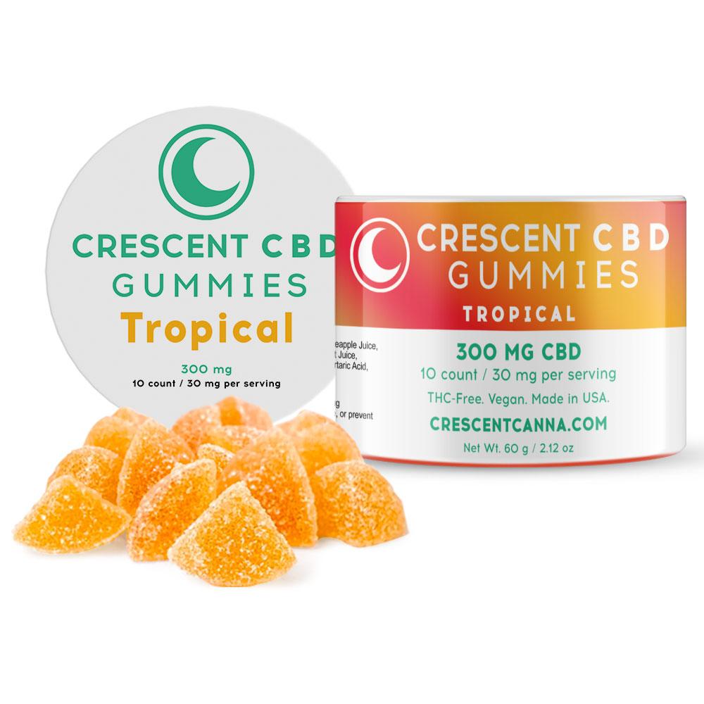 High-Potency CBD Recovery Creams